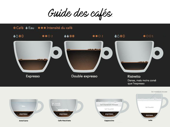 guide-des-cafes